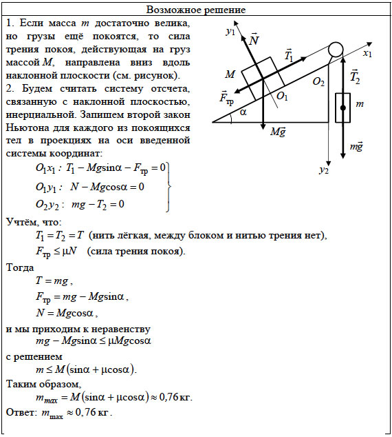 таблица 11.5. наклонная призма